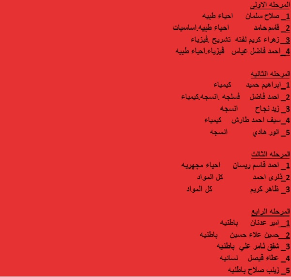 أسماء الطلبة المشمولين بقرار الوزارة لأمتحانات الدور التكميلي