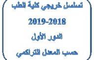 تسلسل خريجي كلية الطب/الدور الأول 2018-2019 حسب المعدل التراكمي