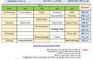 جدول الامتحانات الالكترونية(نهاية كورس+نصف السنة)/الدور الأول2020-2021