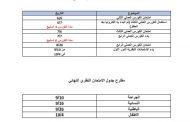 جدول استكمال المرحلةالسادسة 2019-2020