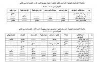 نتائج اعتراضات امتحانات الكورس الثاني/الدور الأول2020-2021 لطلبة الدراسات العليا